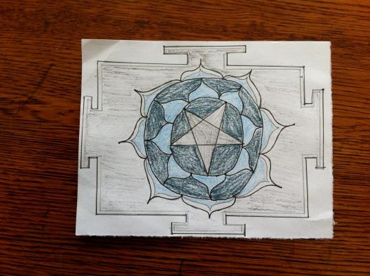 Shiva yantra